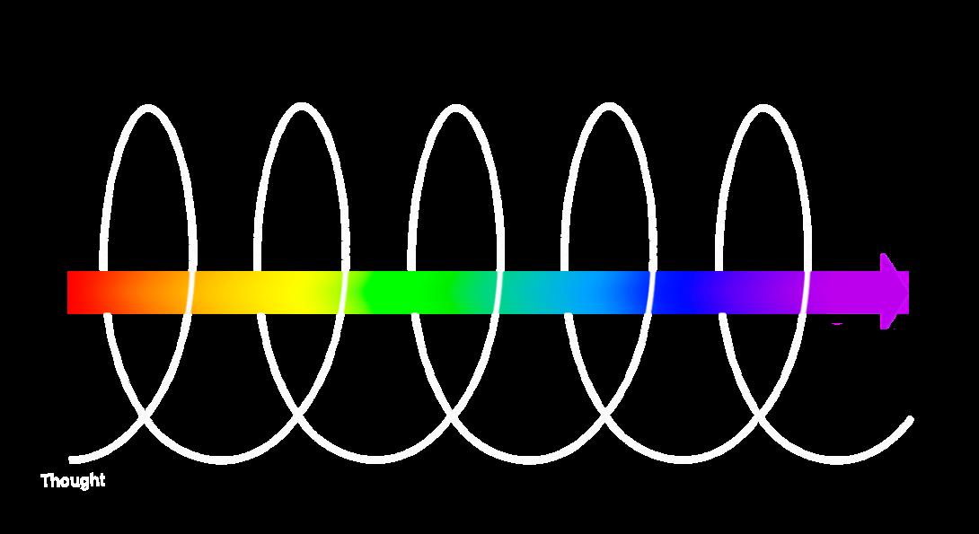 spiral-momentum1