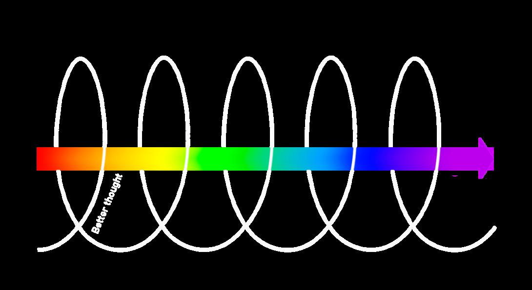spiral-momentum2