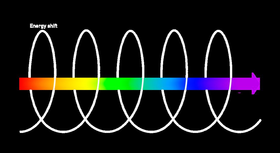spiral-momentum3