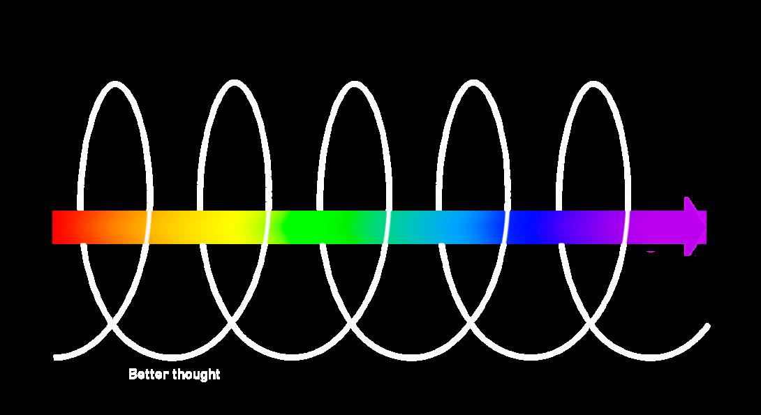 spiral-momentum4
