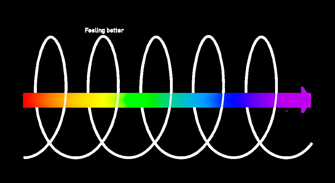 spiral-momentum6
