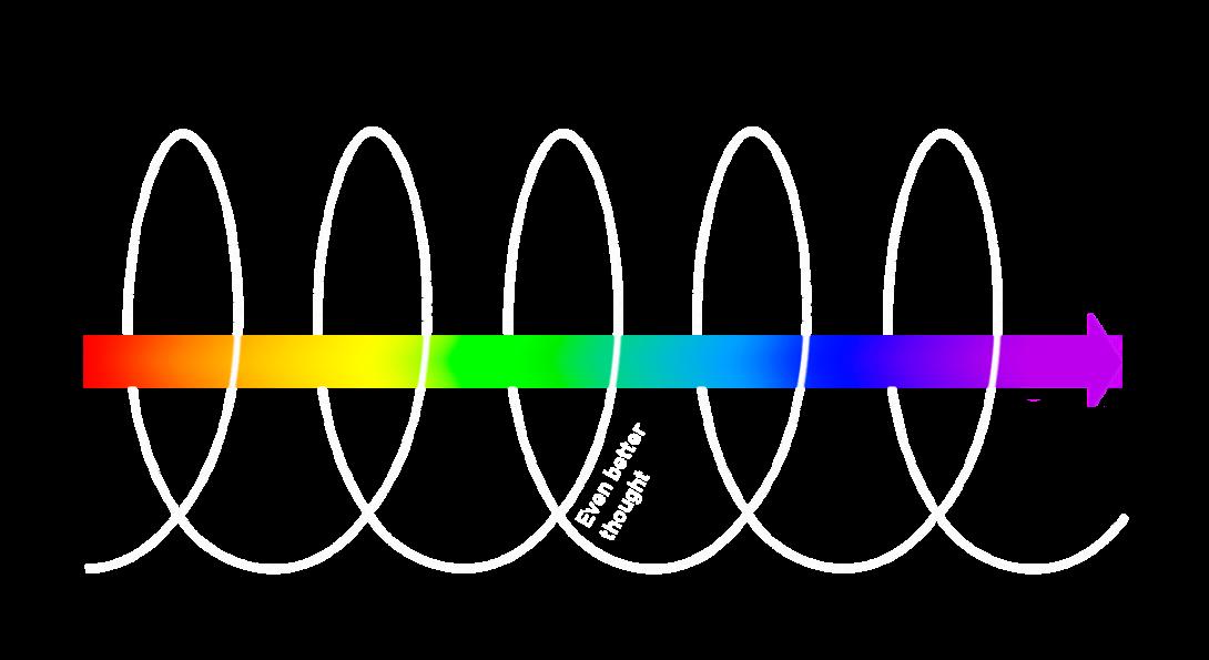 spiral-momentum8