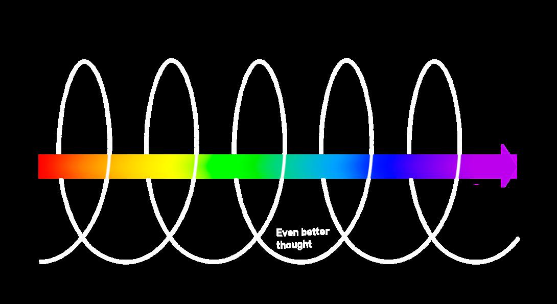 spiral-momentum91