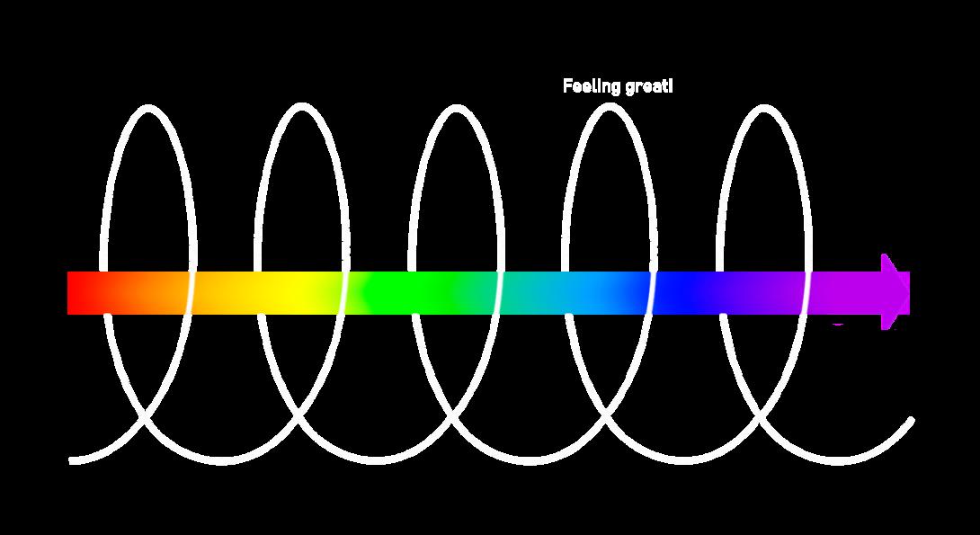 spiral-momentum92