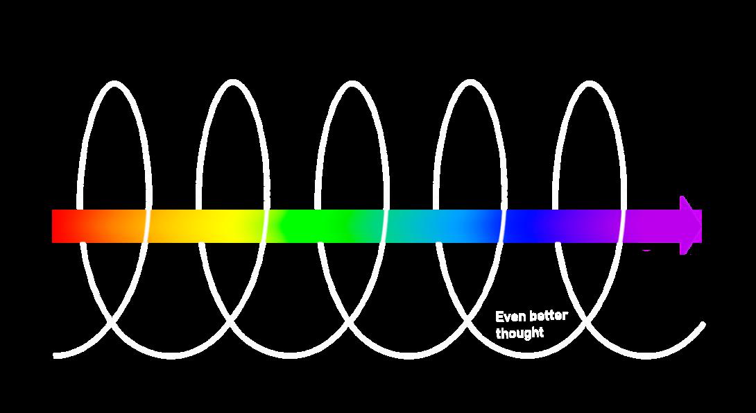 spiral-momentum93