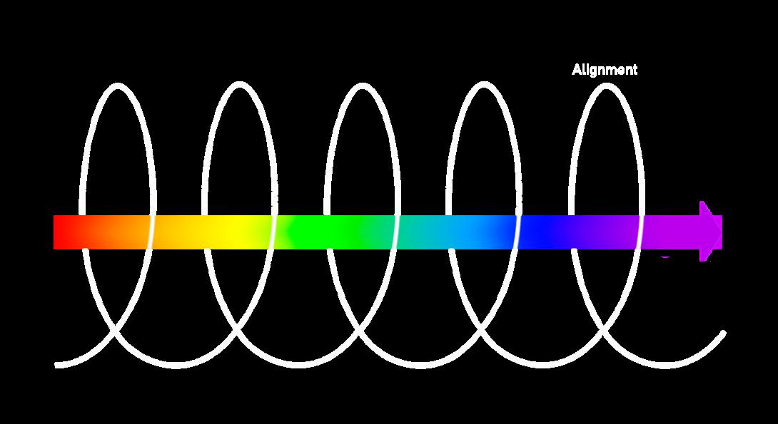 spiral-momentum94