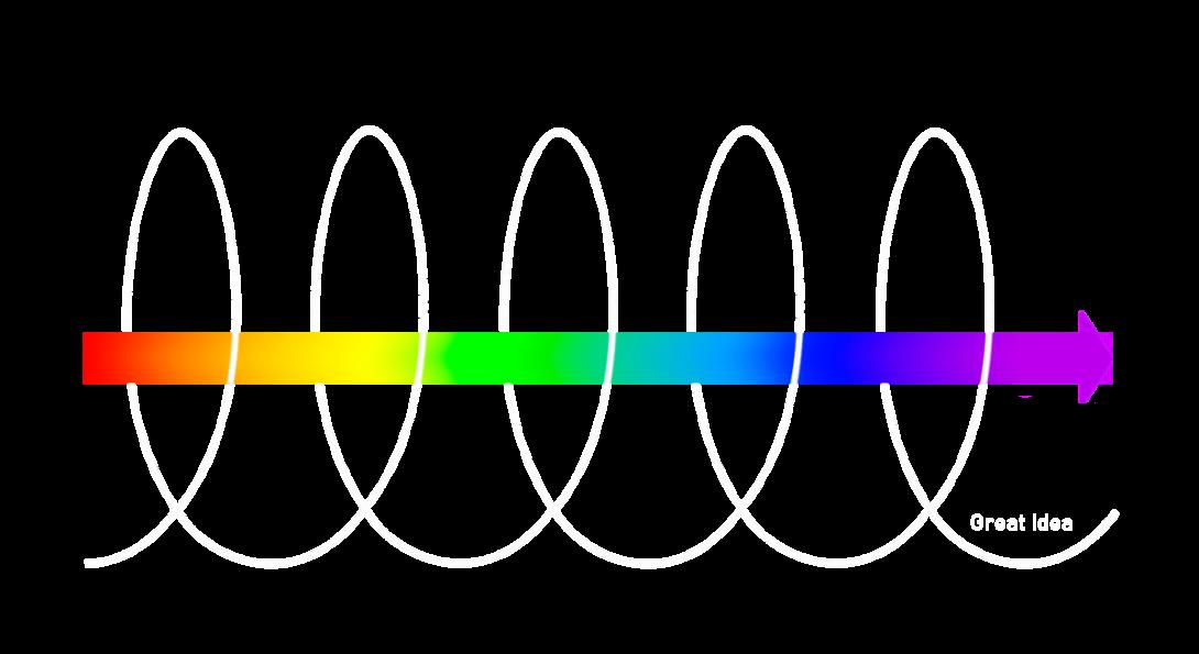 spiral-momentum95