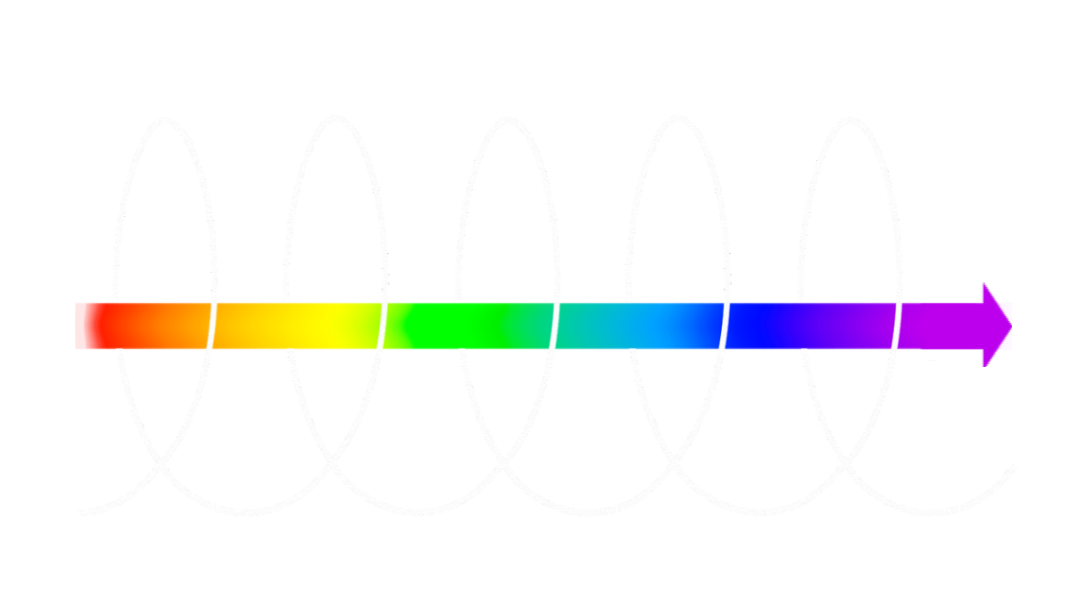 spiral-momentum96