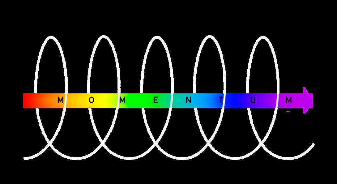 spiral-momentum97